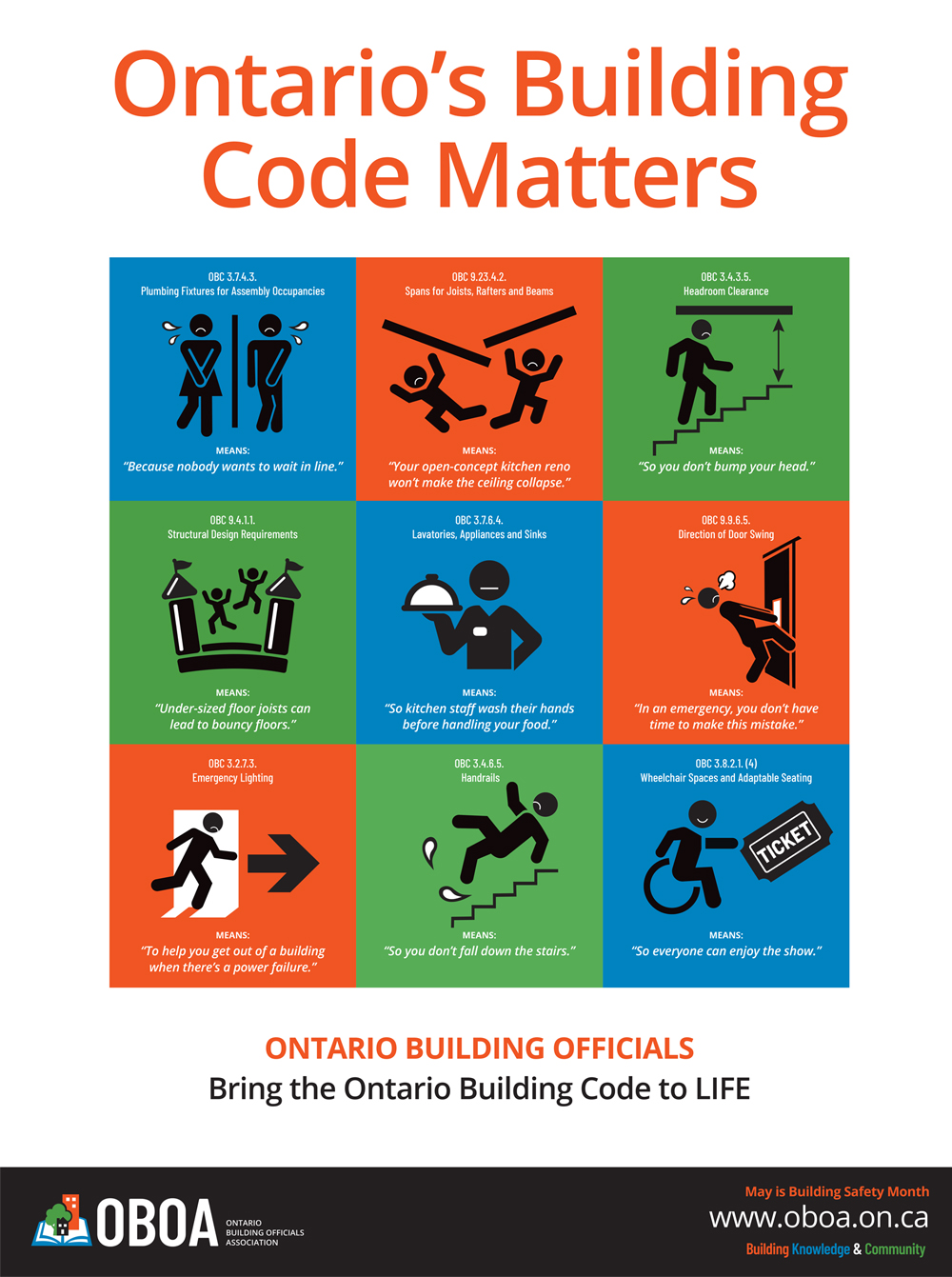 Building Safety Poster